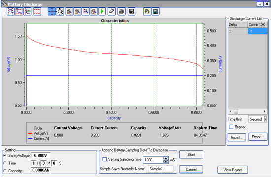Harbor Freight AAA alkaline discharge curve at 200 mA